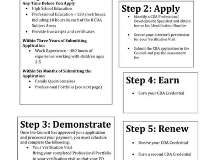 CDA (Child Development Associates) Professional Portfolio Workbook By  Stajohnson   Teaching Resources   Tes