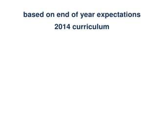 2016 SATs Calculation Paper Assessment ideas