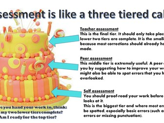 The Cake of Assessment - self and peer assessment