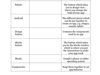 App Inventor - Match the descriptions worksheet