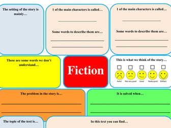 KS1 Guided Reading - Pre-Reading Prompts