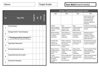 AQA Food - CA Marking Feedback Assessment
