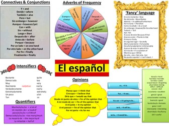 Writing and Speaking Aids - French and Spanish
