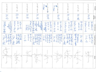 Sketching Quadratic Graphs