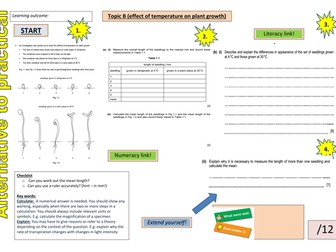 IGCSE CIE Biology alternative to practical