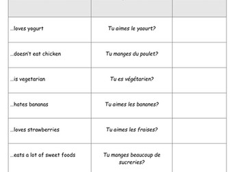 KS3 French speaking - Find someone who