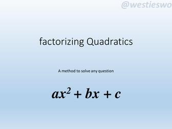 Factorizing complex quadratics
