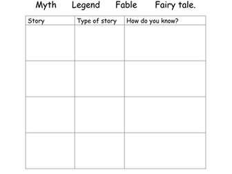 Myths, legends, fables and fairy tales intro.