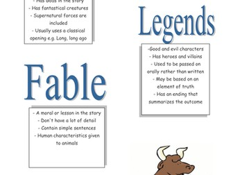 Myths, Legends & Fables definitons