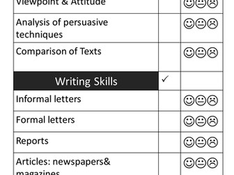 Year 11 GCSE English exam skills checklist