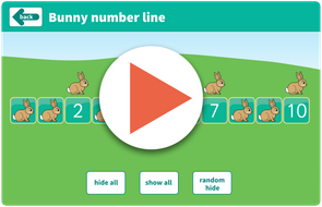 Number line tool https://www.tes.com/teaching-resource/interactive/wolf-maths/topic1/bunnynumberline/index.html