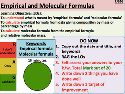 KS5 Chemistry: Empirical and Molecular Formulae (AS Level)