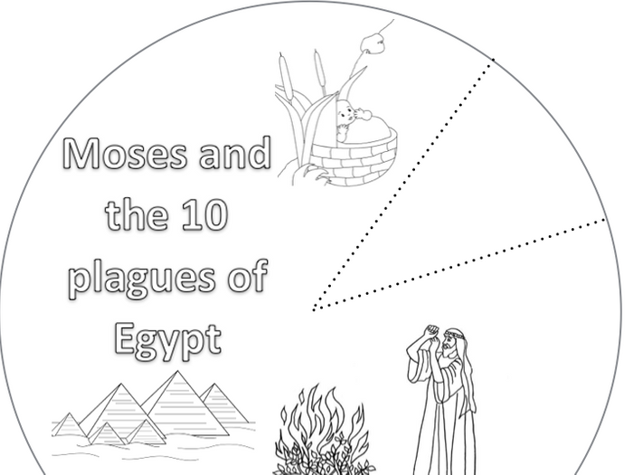 image about 10 Plagues Printable named Moses and the 10 Plagues Wheel