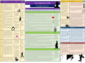 An Inspector Calls Knowledge Organiser