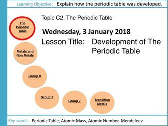 AQA GCSE: C2 The Periodic Table: L2 Development of the Periodic Table