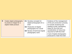 BTEC LEVEL 3 Media Extended Diploma | Unit 27: Digital Photography | LOC | FULLY PLANNED