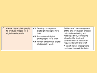 BTEC LEVEL 3 Media Extended Diploma   Unit 27: Digital Photography   LOC   FULLY PLANNED