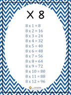 Multiplication-Posters-Oval-PDF.pdf