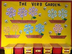 Verb Garden Spanish Grammar Display
