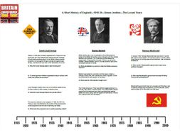 A Short History of England - Simon Jenkins - The Locust Years 1918-39 - Supporting Worksheet