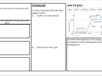States of matter, solids, liquids and gases AQA GCSE