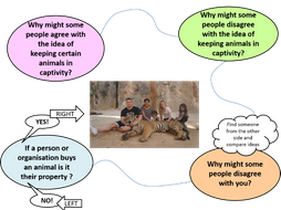 Are Zoos Ethical?