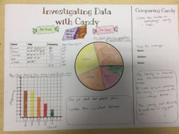 Pie charts, bar charts and averages with sweets