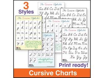 ESL Cursive Alphabet Charts