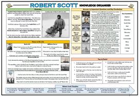Robert-Scott-Knowledge-Organiser.docx