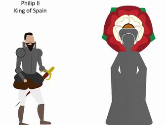 Elizabeth I and Marriage