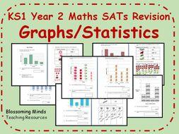KS1 Year 2 Maths SATs Revision - Statistics, Graphs