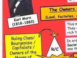 Marxism 2/3 - Key Concepts & the Great Money Trick (AQA Sociology GCSE/ AS)