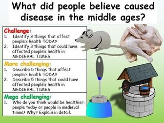 Medieval Medicine - Causes of Disease