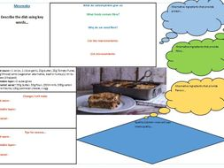 Describing, adapting and planning a dish Level 1/2 Hospitality and Catering