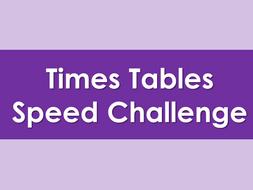 Times Tables Challenge (Editable)