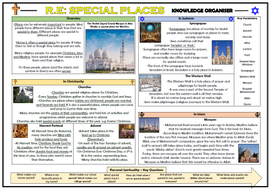 Special-Places-Knowledge-Organiser.docx
