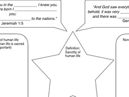 Eduqas Religious Studies Life and Death Ethics Component 1 Revision Grids