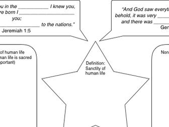 Eduqas Religious Studies Life and Death Ethics Component 1 Revision Grids