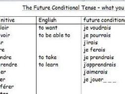 french worksheet on future conditional tense by jac42 teaching resources. Black Bedroom Furniture Sets. Home Design Ideas