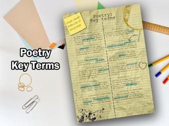 English KS4 - Poetry Key Terms Cheat-Sheet
