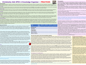 Christianity GCSE Practices Revision