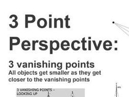 Linear Perspective Worksheets