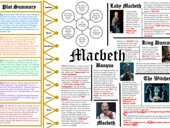 Macbeth Revision - Learning Mat