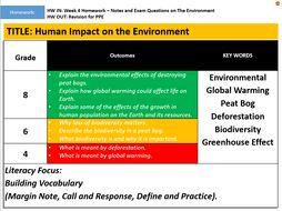 environmental impact of deforestation on humans