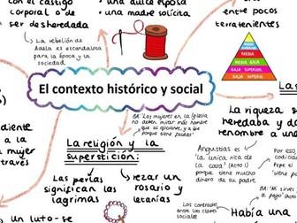 'EL CONTEXTO HISTORICO Y SOCIAL' La Casa de Bernarda Alba Mind map