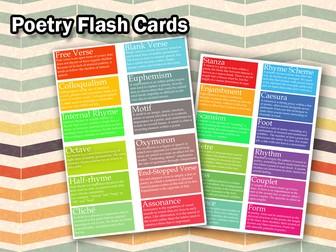 KS4 GCSE Poetry Flash Cards (Set of 24)