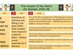 Women in Nazi Germany
