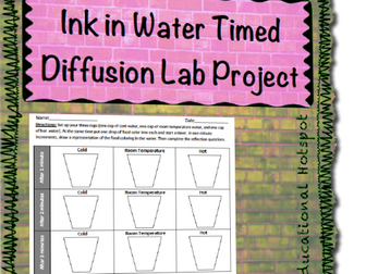 Ink in Water Timed Diffusion Lab (Impact of Temp. on Diffusing/Dissolving)