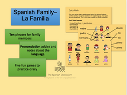 La Familia Family Spanish