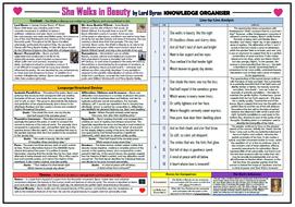 She-Walks-in-Beauty-Knowledge-Organiser.docx